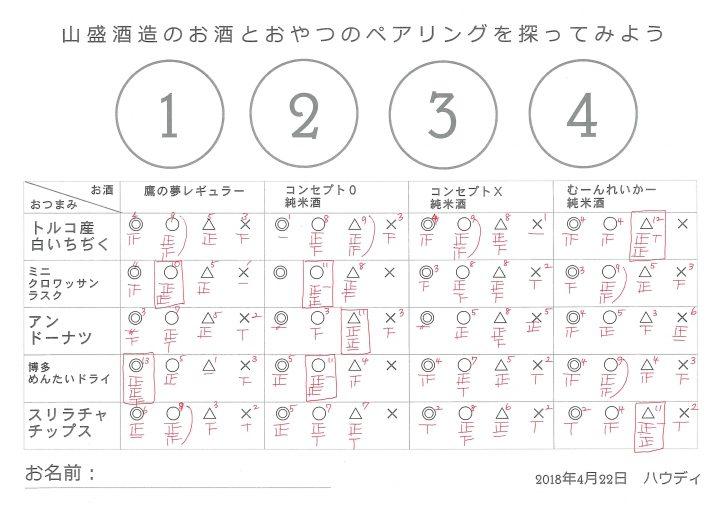 まり木綿・山盛酒造 マッチングシート